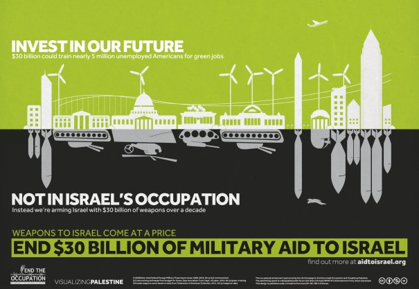 Visualizing Palestine; Invest in our future